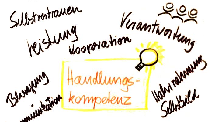 Bild commov.de | Artikel Handlungskompetenz